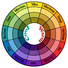 Color Wheel Home Decor Style Compact Complementary Color Chart Cmyk Complementary Color