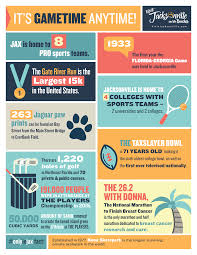 Everbank Field Map Jacksonville Sports Trivia Infographic Visit Jacksonville