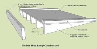 Free Plans To Build A Wood Shed by A Storage Shed Ramp To Get The Grass Cutter In And Out Easily