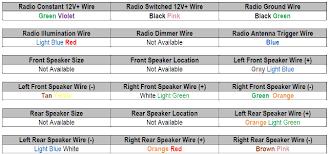 1997 ford ranger radio wiring diagram
