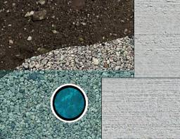 drain tile systems on the foundation exterior pros and cons of