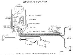 wiring diagram tractor parts and wiring diagrams