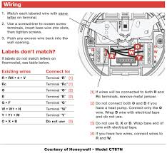 honeywell thermostat wiring instructions pleasing diagram 4 wire