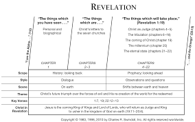 revelation commentaries precept austin