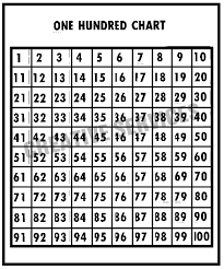 printable hundreds chart free best photos of 100 chart print big one hundreds chart printable