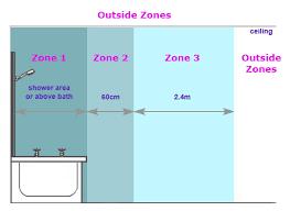 bathroom extractor fan uk modest in bathroom home design