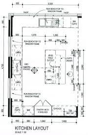 Kitchen Design Measurements Kitchen Measurements In Ergonomics Google Search Kitchen