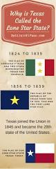 How Many Flags Have Flown Over Texas The Lone Mountain Star Of El Paso U2014 Settle In El Paso