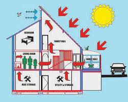 solar home design plans cool inspiration 13 plans for solar homes hybrid home plan modern hd