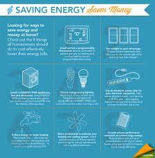 Most Energy Efficient Windows Ideas 10 Tips To Save Money On Your Energy Bill This Season U2014 Titan