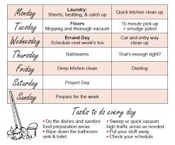 Bathroom Cleaning Schedule Form Restaurant Cleaning Checklist Kitchen Cleaning Checklist