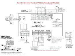 wiring diagram for central locking actuator marvellous alarm power