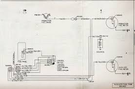 81 c10 chevy tank selector fuse box chevrolet wiring diagrams