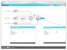 worksoft enhances risk based testing for sap applications