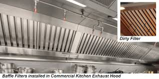 stove top exhaust fan filters brilliant kitchen awesome are your hood filters fully compliant