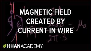 magnetic field created by a current carrying wire physics khan