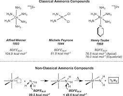 coordination induced weakening of ammonia water and hydrazine x