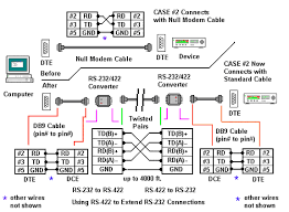 how do i connect rs 422 converters to extend rs 232 b u0026b electronics