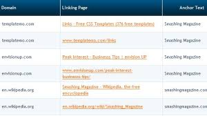 free finder websites website backlink finder web softwares