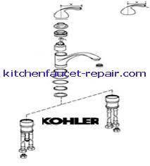 Faucet Repairs Guide Kohler Kitchen Faucet Repairs Kohler Forte Faucet