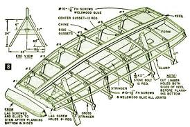 Free Wood Boat Plans Patterns by Alsa