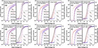 modeling of asymmetric degradation based on a non uniform electric