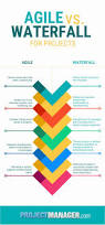 3242 best about tech science u0026 business images on pinterest
