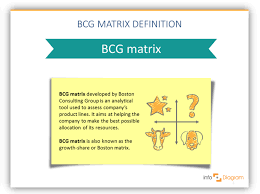 Bcg Ppt Fitfloptw Info Bcg Ppt Template