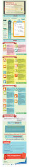 41 best singapore business infographics images on pinterest