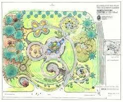 Cottage Garden Layout Garden Cottage Plans Whisper Creek Plan Cottage Garden Design Uk