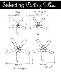 fan room size chart size of ceiling fan for room ceiling fan size recommendations size