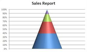 best excel tutorial funnel chart