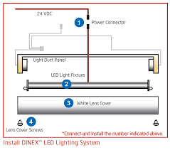 how to convert to led lights convert fluorescent light fixture to led f83 on stunning selection