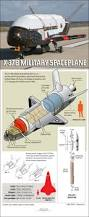 air force u0027s secretive x 37b space plane infographic