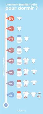 temperature chambre les 25 meilleures idées de la catégorie chambre bébé quelle