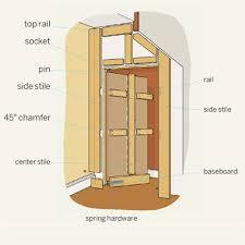 Building A Bookshelf Door How To Build A Hidden Door Swinging Doors Doors And Secret Rooms