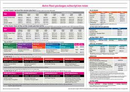 packages astro b yond info