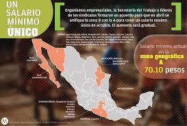 cuanto es salario minimo en mexico2016 los estados de la zona a y b con el mismo salario grupo milenio