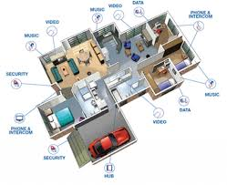 Smart House Ideas Home Automation Design 2016 New Design Smart House Smart Home