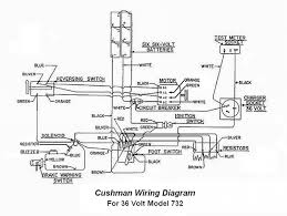wiring diagram for 36 volt golf cart u2013 the wiring diagram