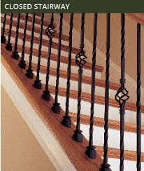 Banister For Stairs Stairs Stair Parts Newels Balusters And Railings Wm Coffman