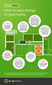 Comfort Solutions Heating Cooling Comfort Solutions Heating U0026 Cooling Comfortsolsllc On Pinterest
