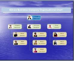 create professional looking organization charts for microsoft