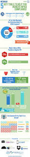 23 Best Hipaa Infographics Images On Pinterest Infographics