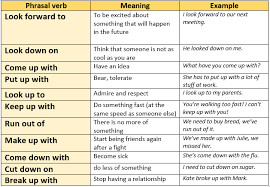 these meaning phrasal verbs english