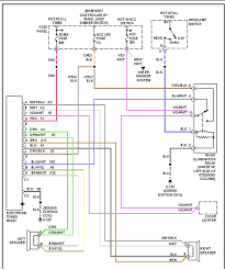 jeep wiring diagram wrangler jeep wiring diagrams instruction