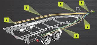know your trailer wires ford tow guide