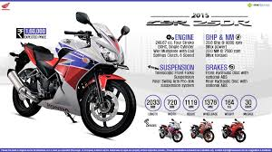 honda cbr models and prices honda cbr250r new price specs review pics mileage in india