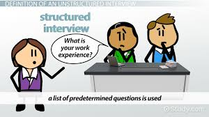 Disadvantages Of Using Email In Business by Unstructured Interview Definition Advantages Disadvantages