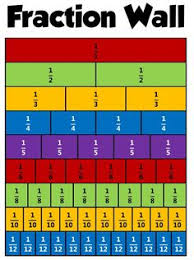 Division Table Chart Timetable Chart Try Using This 1 10 Times Table Chart When